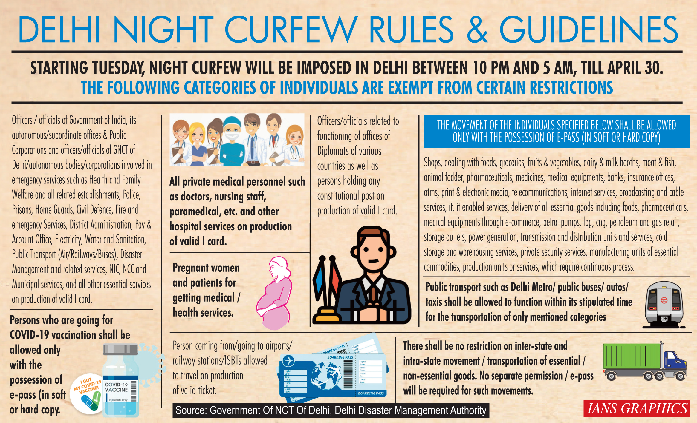 Delhi night curfew: Who is exempted and how to get e-pass