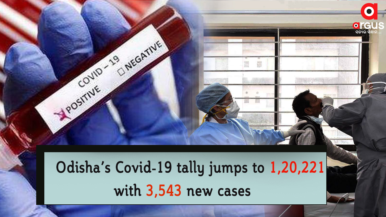 Odisha's Covid-19 tally jumps to 1,20,221 with 3,543 new cases
