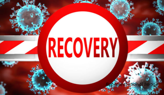 Another 56 Covid patients recover in Odisha; Total 3,34,519 cured